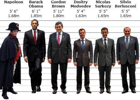 ki milyen magas